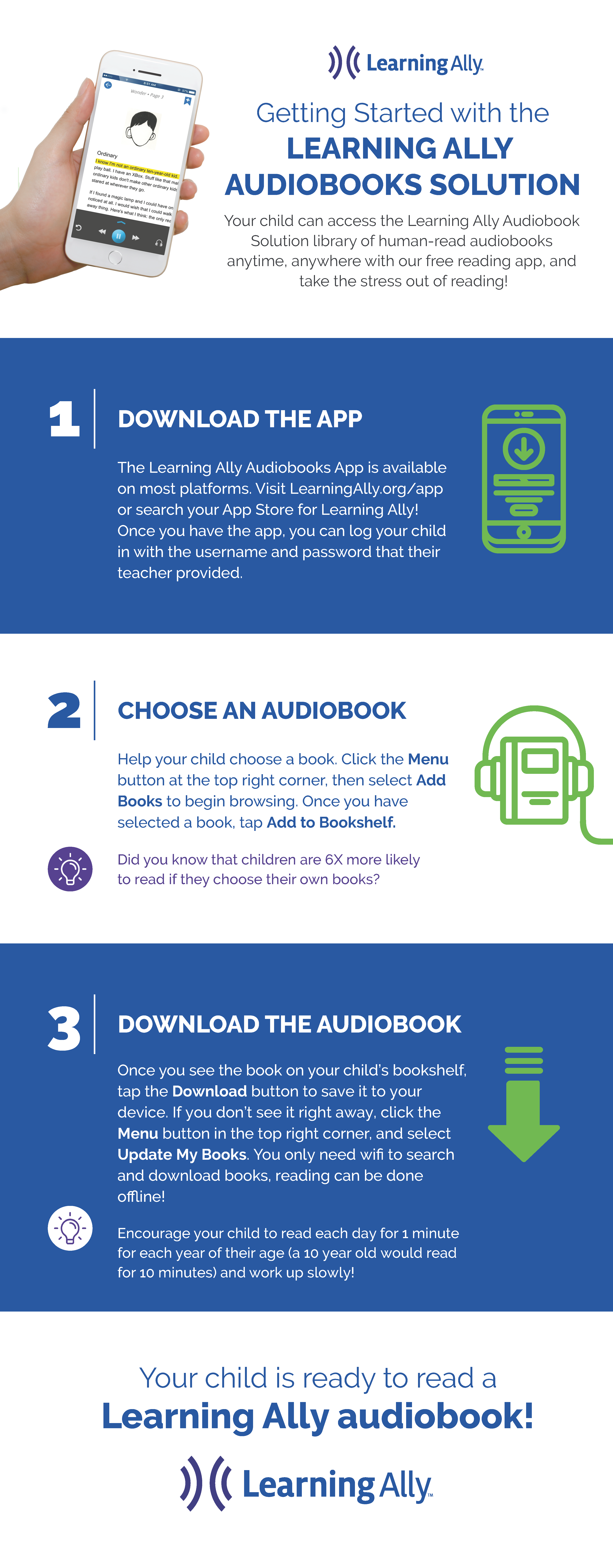 Getting Started Infographic Parent Version